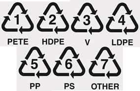 plastic recycle logos